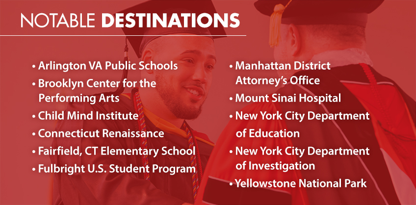Graphic of: Notable Destinations. • Arlington VA Public Schools • Brooklyn Center for the Performing Arts • Child Mind Institute • Connecticut Renaissance • Fairfield, CT Elementary School • Fulbright U.S. Student Program • Manhattan District Attorney's Office • Mount Sinai Hospital • New York City Department of Education • New York City Department of Investigation • Yellowstone National Park